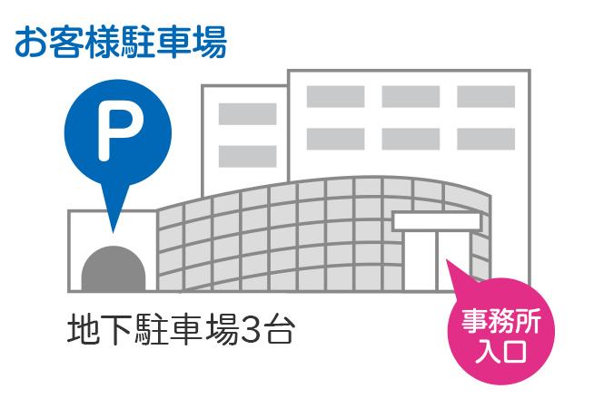地下駐車場3台